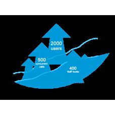 Лицензия IP-АТС K2 на 2000 абонентов и 500 вызовов